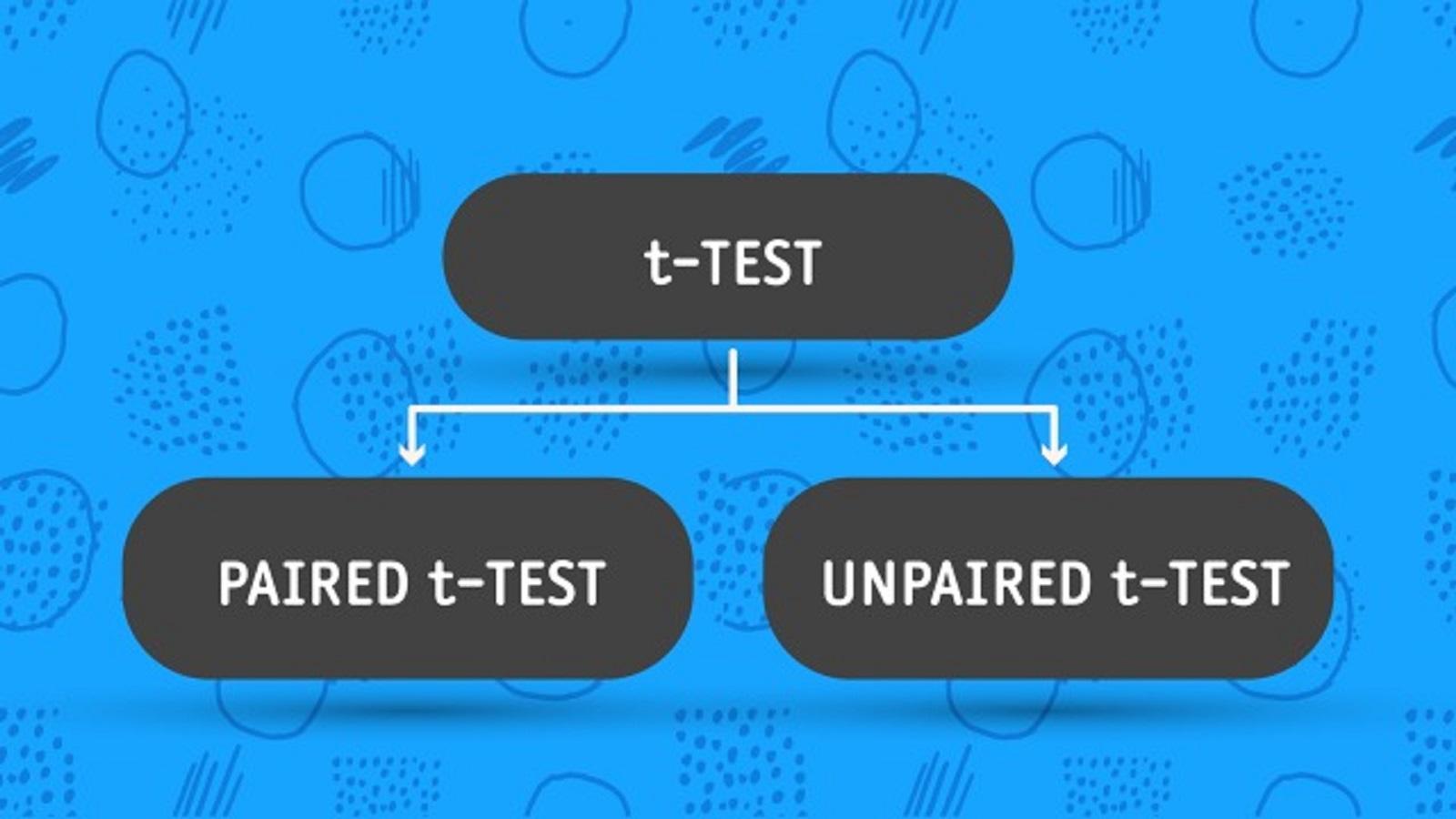 bağımlı t testi